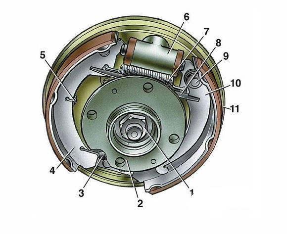 Задний тормозной механизм