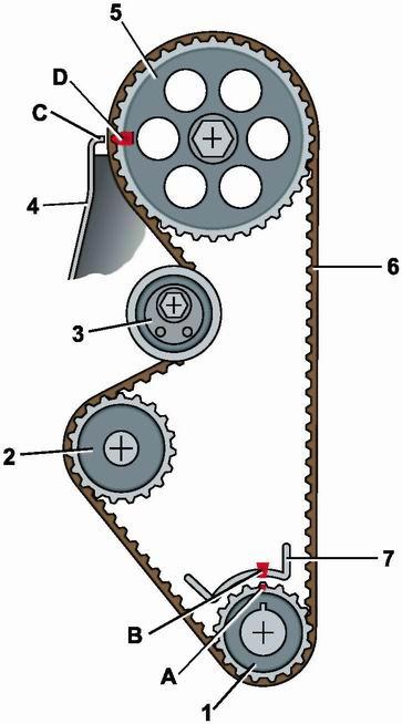 как поменять ремень привода грм на ваз 2114