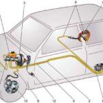 Тормозная система ВАЗ 2114: устройство и регулировка